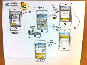Sketching-of-app-stages